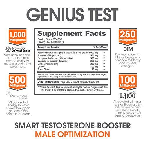 Buy Genius Test