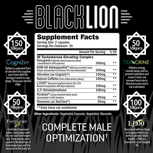 Raw Synergies Black Lion Thermogenic Testosterone Booster Review