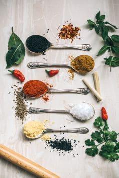 VigFx Ingredients